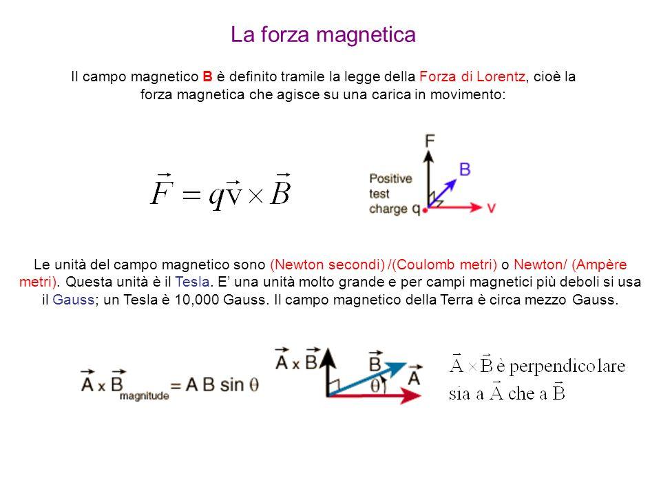 La forza magnetica Il campo magnetico B è definito tramile la legge della Forza di Lorentz, cioè la forza magnetica che agisce su una carica in movime