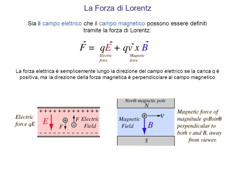 La Forza di Lorentz Sia il campo elettrico che il campo magnetico possono essere definiti tramite la forza di Lorentz: La forza elettrica è sempliceme