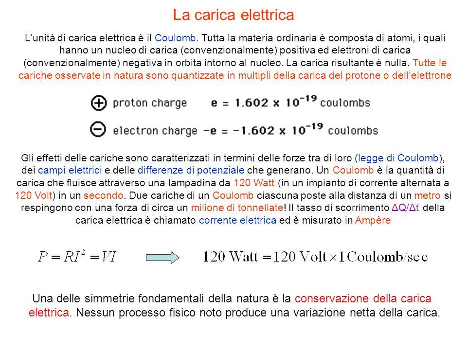 Lunità di carica elettrica è il Coulomb. Tutta la materia ordinaria è composta di atomi, i quali hanno un nucleo di carica (convenzionalmente) positiv