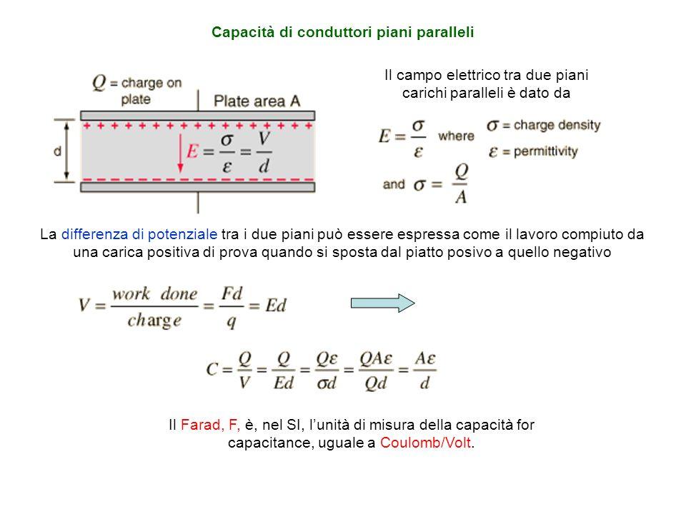 Capacità di conduttori piani paralleli Il campo elettrico tra due piani carichi paralleli è dato da La differenza di potenziale tra i due piani può es