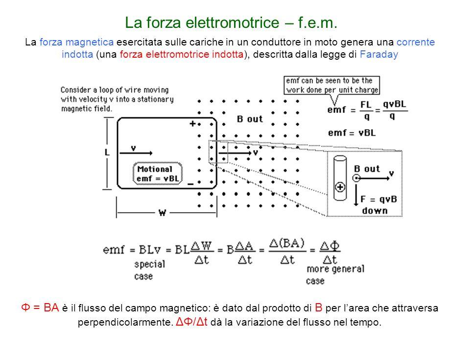 La forza elettromotrice – f.e.m. La forza magnetica esercitata sulle cariche in un conduttore in moto genera una corrente indotta (una forza elettromo