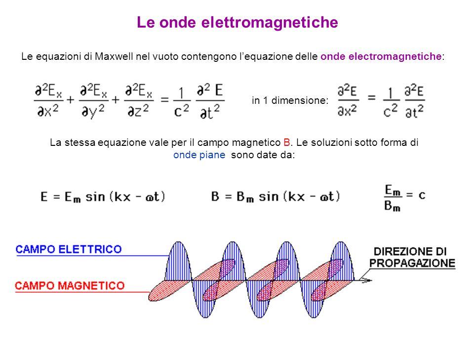 Le equazioni di Maxwell nel vuoto contengono lequazione delle onde electromagnetiche: Le onde elettromagnetiche in 1 dimensione: La stessa equazione v