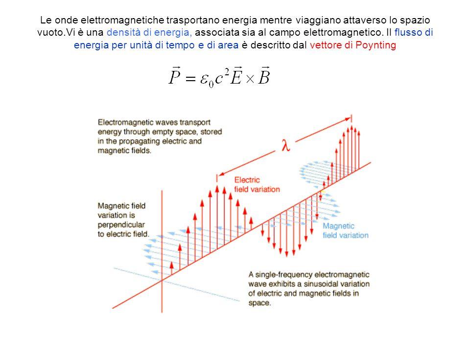 Le onde elettromagnetiche trasportano energia mentre viaggiano attaverso lo spazio vuoto.Vi è una densità di energia, associata sia al campo elettroma