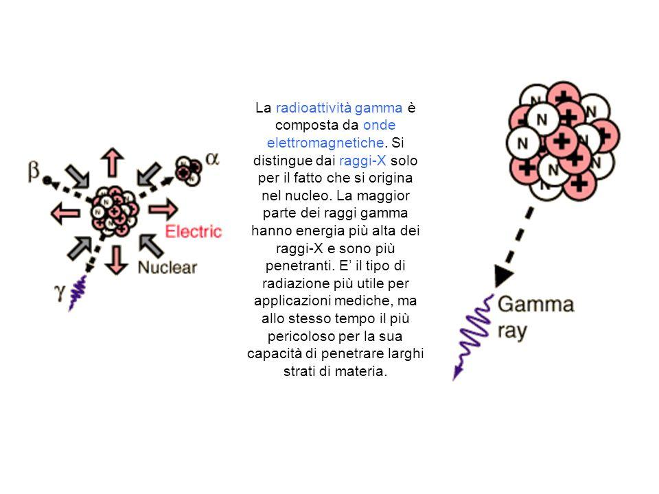 La radioattività gamma è composta da onde elettromagnetiche. Si distingue dai raggi-X solo per il fatto che si origina nel nucleo. La maggior parte de