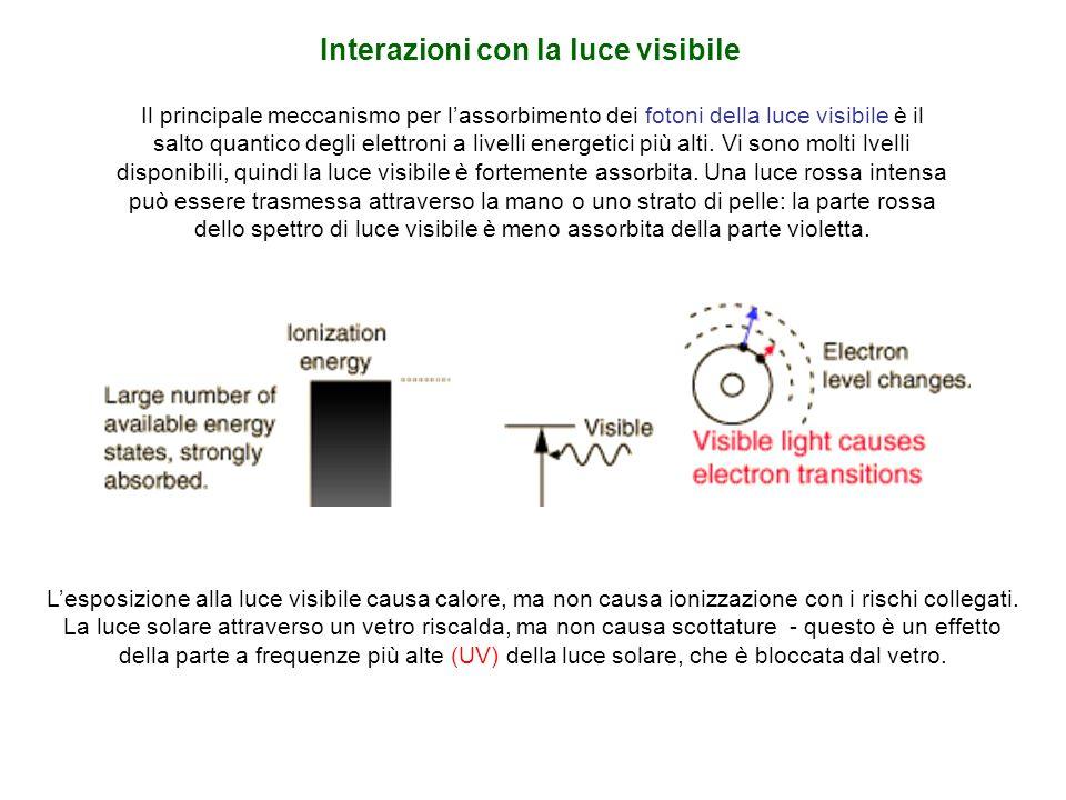 Il principale meccanismo per lassorbimento dei fotoni della luce visibile è il salto quantico degli elettroni a livelli energetici più alti. Vi sono m