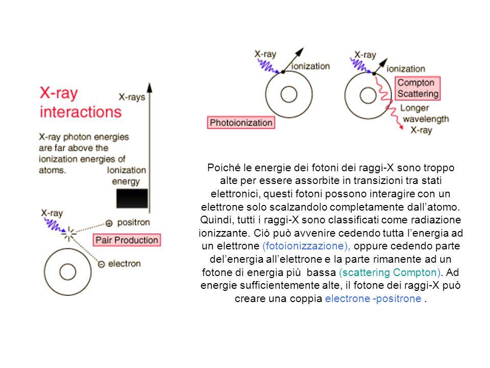 Poiché le energie dei fotoni dei raggi-X sono troppo alte per essere assorbite in transizioni tra stati elettronici, questi fotoni possono interagire