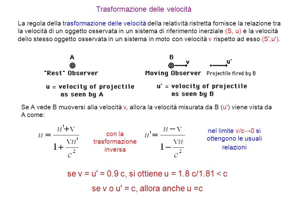 La regola della trasformazione delle velocità della relatività ristretta fornisce la relazione tra la velocità di un oggetto osservata in un sistema d