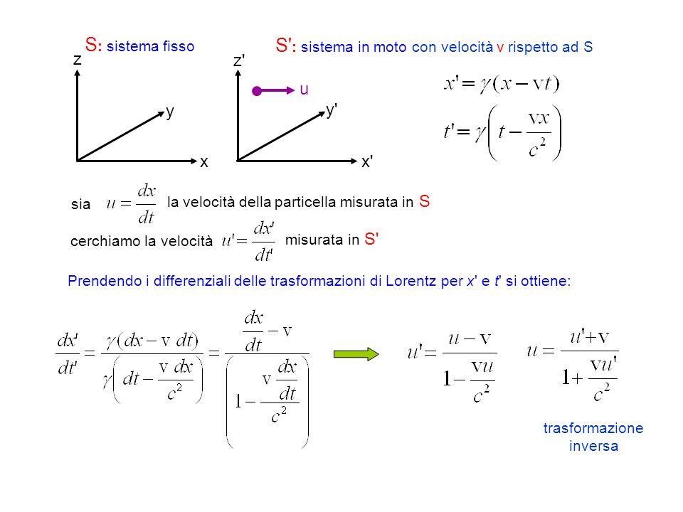 Prendendo i differenziali delle trasformazioni di Lorentz per x' e t' si ottiene: trasformazione inversa S : sistema fisso S' : sistema in moto con ve