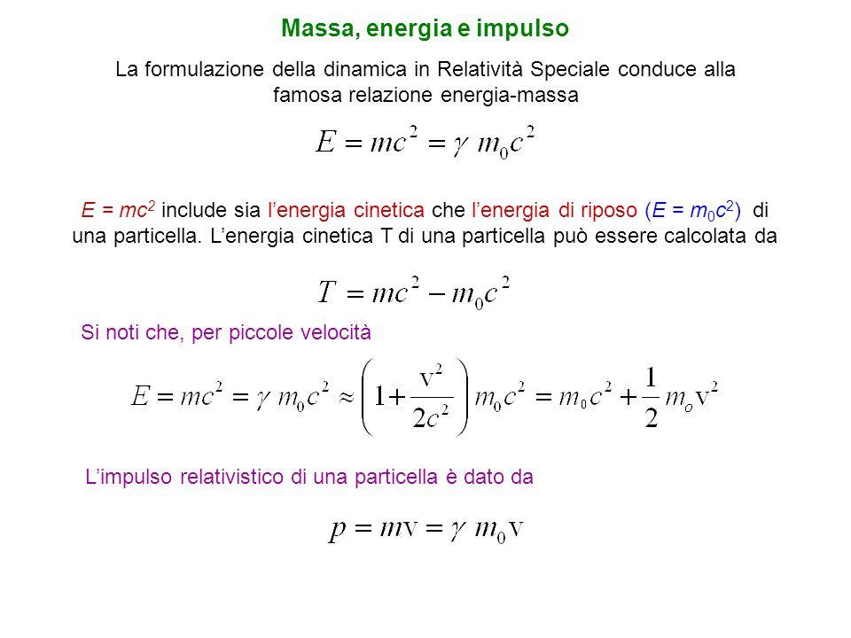 La formulazione della dinamica in Relatività Speciale conduce alla famosa relazione energia-massa E = mc 2 include sia lenergia cinetica che lenergia