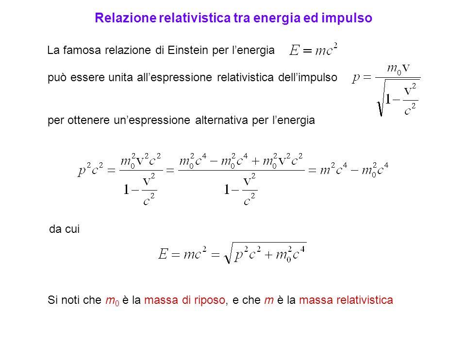 Relazione relativistica tra energia ed impulso La famosa relazione di Einstein per lenergia può essere unita allespressione relativistica dellimpulso