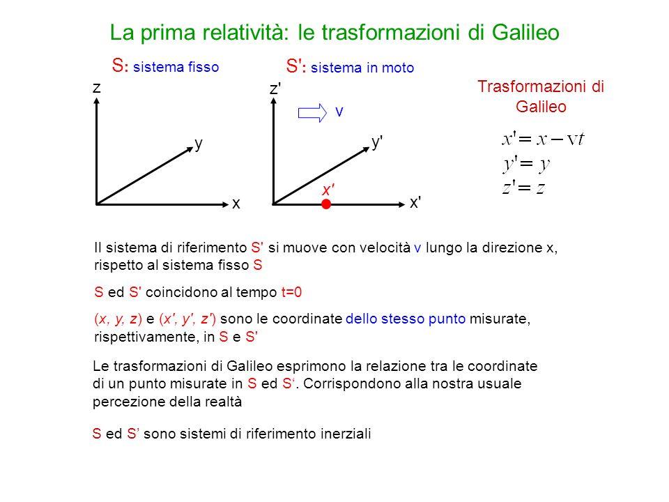 Trasformazioni di Galileo S : sistema fisso S' : sistema in moto x y z y'y' x'x' z'z' x'x' v Il sistema di riferimento S' si muove con velocità v lung