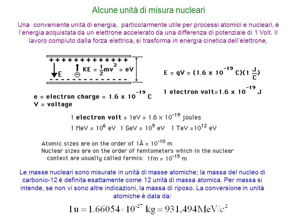 Alcune unità di misura nucleari Le masse nucleari sono misurate in unità di masse atomiche; la massa del nucleo di carbonio-12 è definita esattamente