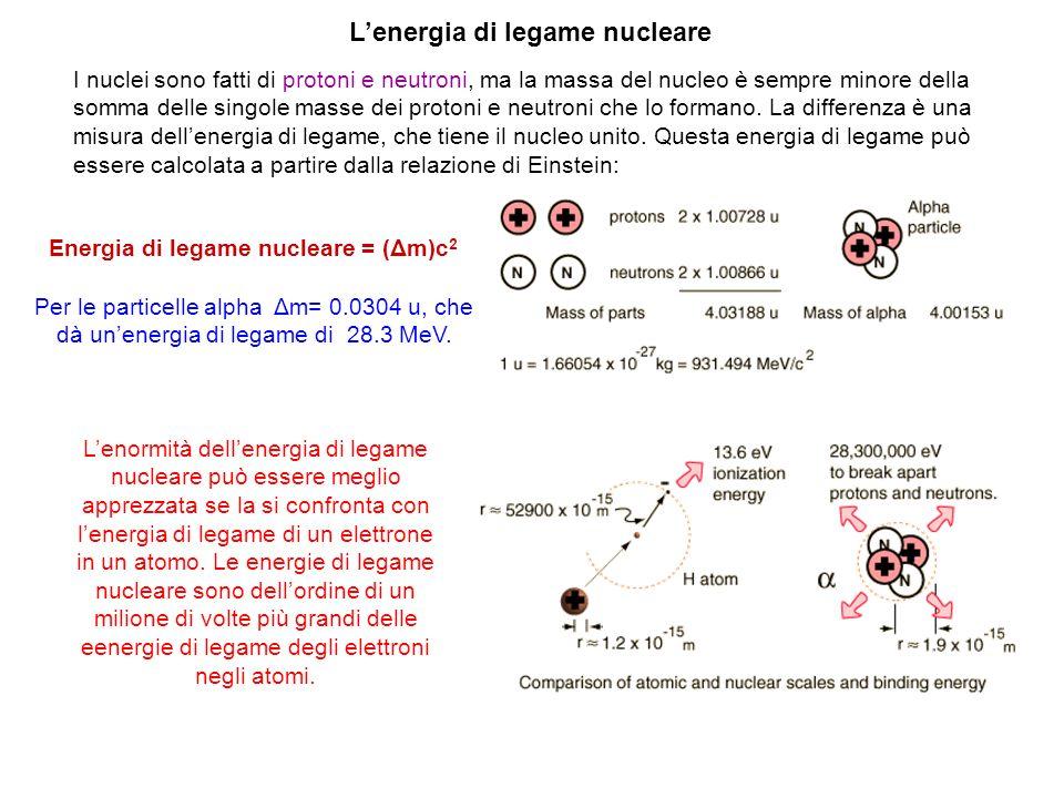 I nuclei sono fatti di protoni e neutroni, ma la massa del nucleo è sempre minore della somma delle singole masse dei protoni e neutroni che lo forman