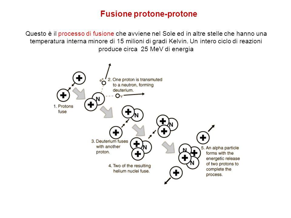 Questo è il processo di fusione che avviene nel Sole ed in altre stelle che hanno una temperatura interna minore di 15 milioni di gradi Kelvin. Un int