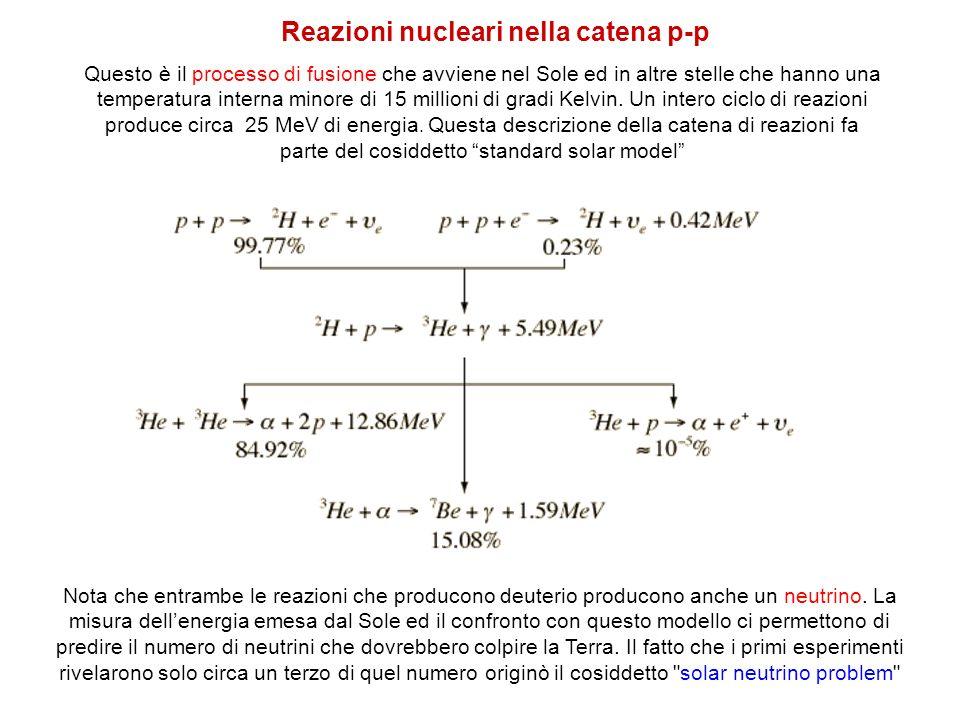 Nota che entrambe le reazioni che producono deuterio producono anche un neutrino. La misura dellenergia emesa dal Sole ed il confronto con questo mode