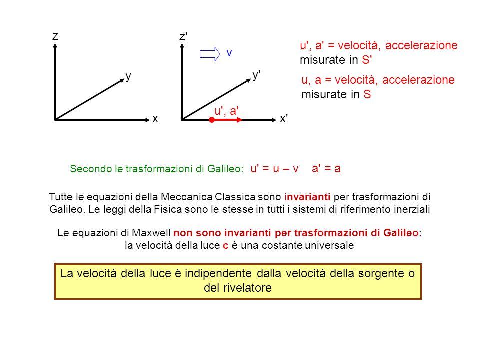 x y z y'y' x'x' z'z' v u', a' u', a' = velocità, accelerazione misurate in S' u, a = velocità, accelerazione misurate in S Secondo le trasformazioni d