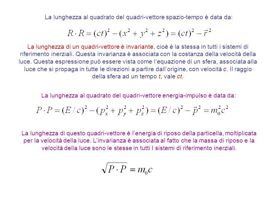 La lunghezza al quadrato del quadri-vettore spazio-tempo è data da: La lunghezza di un quadri-vettore è invariante, cioè è la stessa in tutti i sistem
