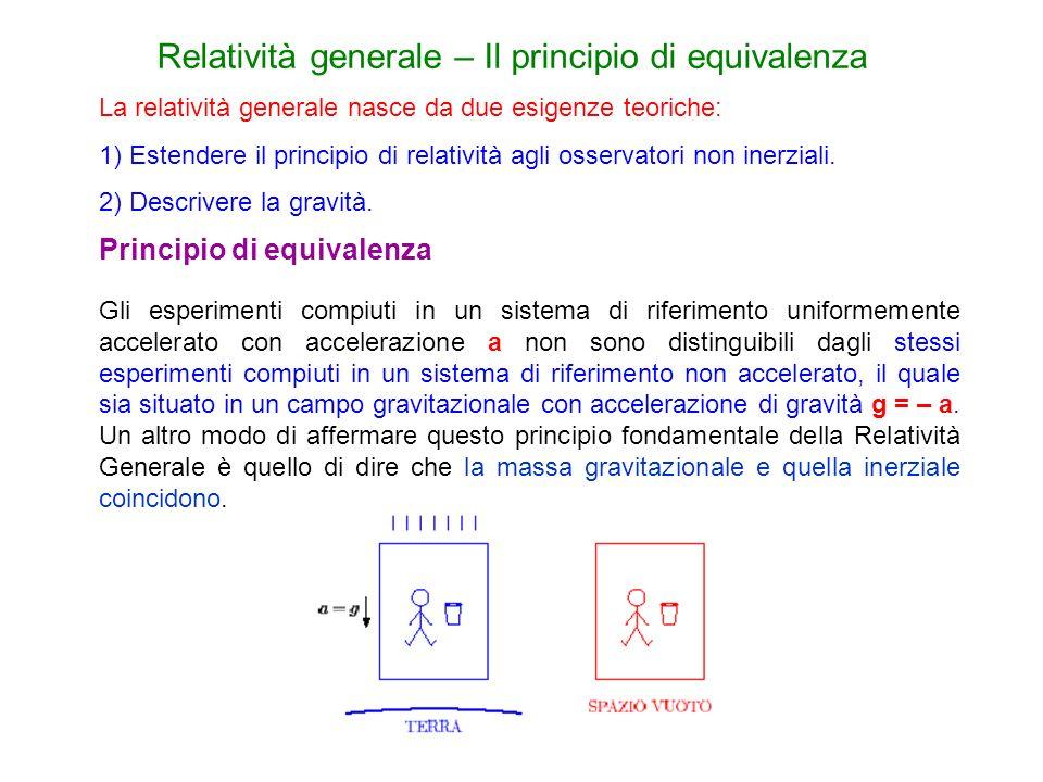 Principio di equivalenza Gli esperimenti compiuti in un sistema di riferimento uniformemente accelerato con accelerazione a non sono distinguibili dag