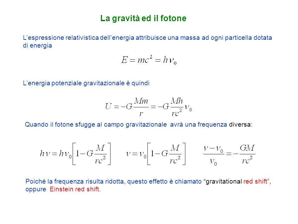 Lespressione relativistica dellenergia attribuisce una massa ad ogni particella dotata di energia Lenergia potenziale gravitazionale è quindi Quando i