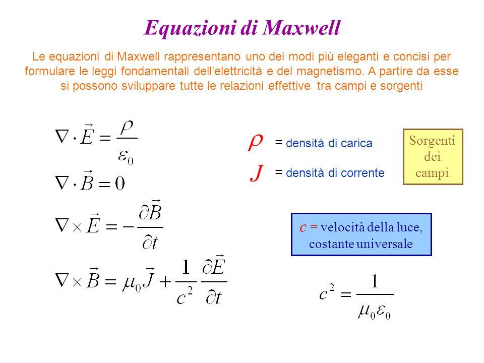 Equazioni di Maxwell Sorgenti dei campi c = velocità della luce, costante universale J = densità di carica = densità di corrente Le equazioni di Maxwe