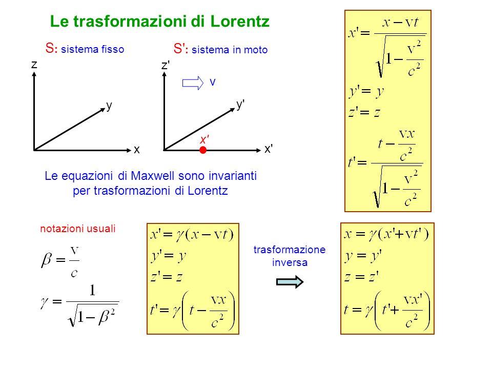 trasformazione inversa Le trasformazioni di Lorentz Le equazioni di Maxwell sono invarianti per trasformazioni di Lorentz S : sistema fisso S' : siste