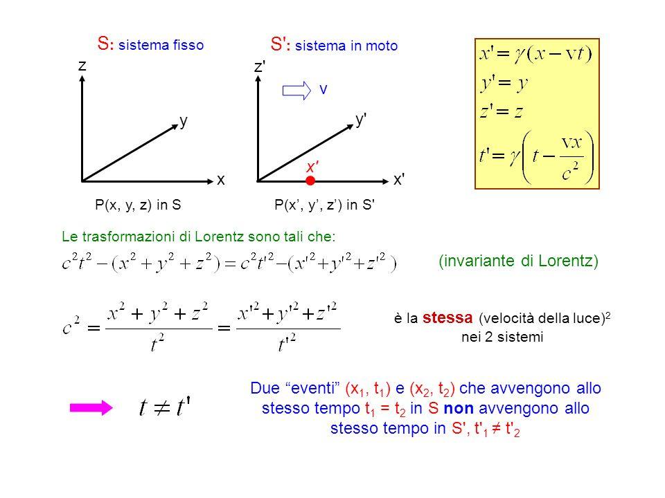 P(x, y, z) in S'P(x, y, z) in S Le trasformazioni di Lorentz sono tali che: è la stessa (velocità della luce) 2 nei 2 sistemi Due eventi (x 1, t 1 ) e