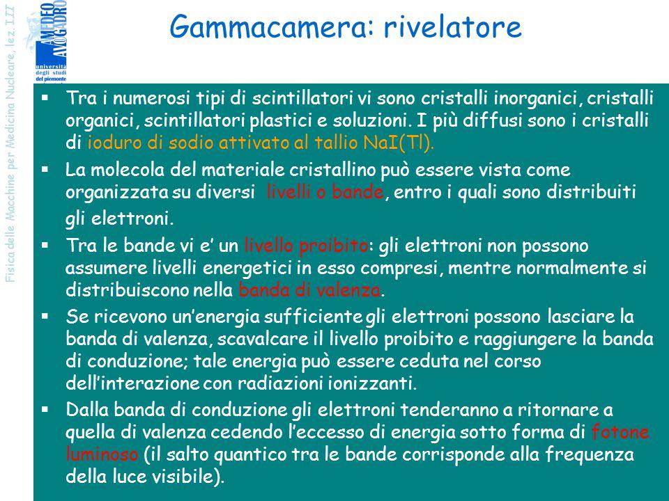 Fisica delle Macchine per Medicina Nucleare, lez. I II 4 Gammacamera: rivelatore Tra i numerosi tipi di scintillatori vi sono cristalli inorganici, cr