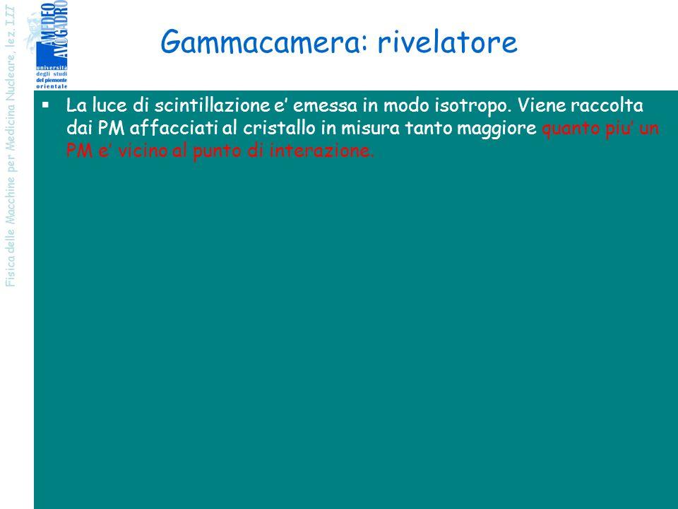 Fisica delle Macchine per Medicina Nucleare, lez. I II 5 Gammacamera: rivelatore La luce di scintillazione e emessa in modo isotropo. Viene raccolta d