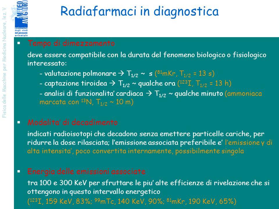 Fisica delle Macchine per Medicina Nucleare, lez. V 14 Radiafarmaci in diagnostica Tempo di dimezzamento deve essere compatibile con la durata del fen