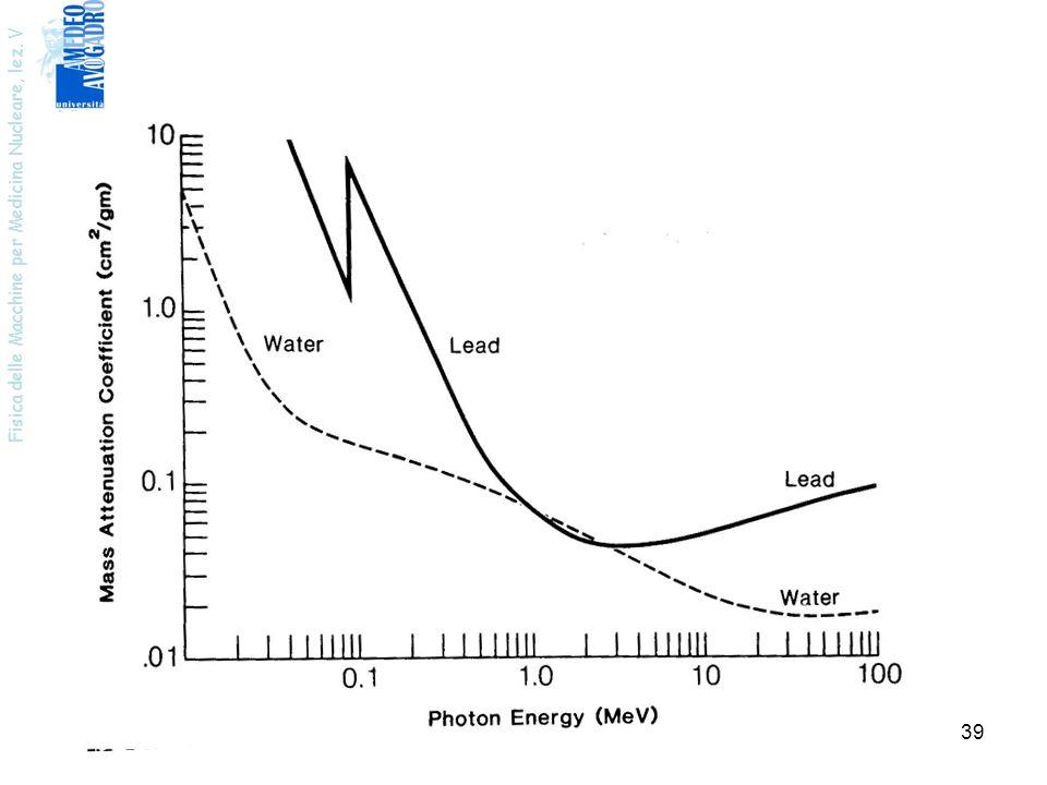 Fisica delle Macchine per Medicina Nucleare, lez. V 39