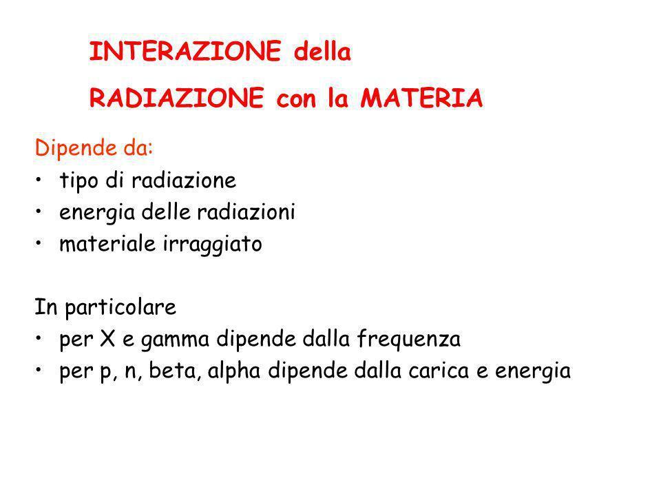 Che cosa si intende per radiazione?