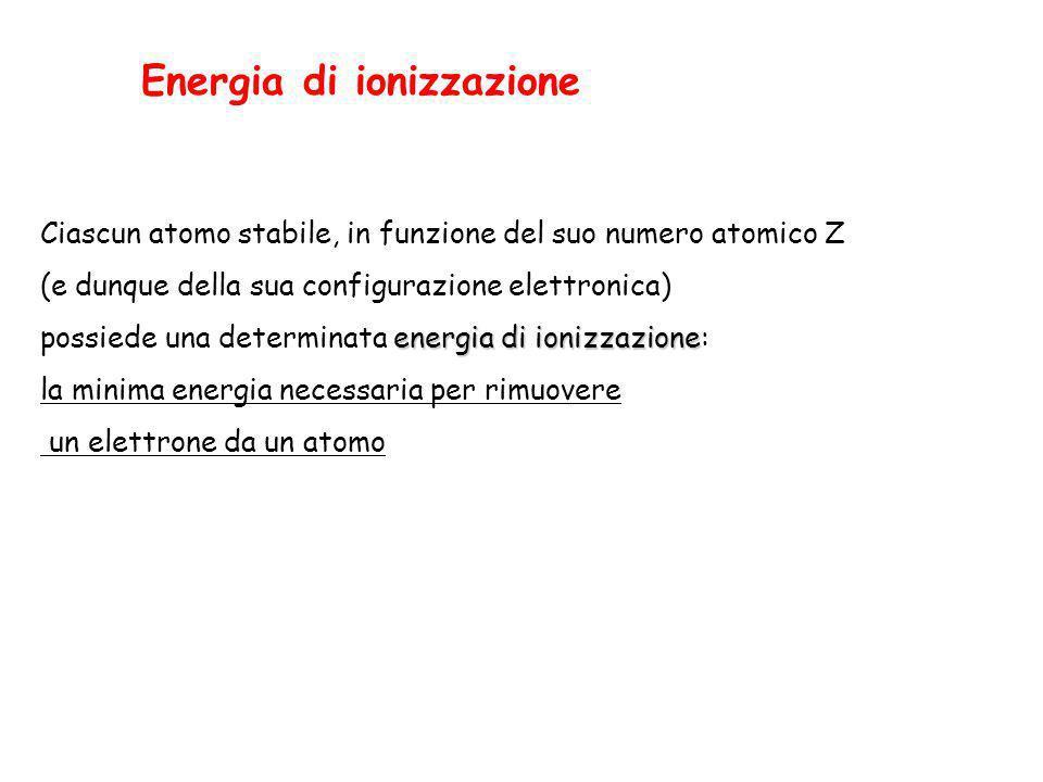 Ciascun atomo stabile, in funzione del suo numero atomico Z (e dunque della sua configurazione elettronica) energia di ionizzazione possiede una deter