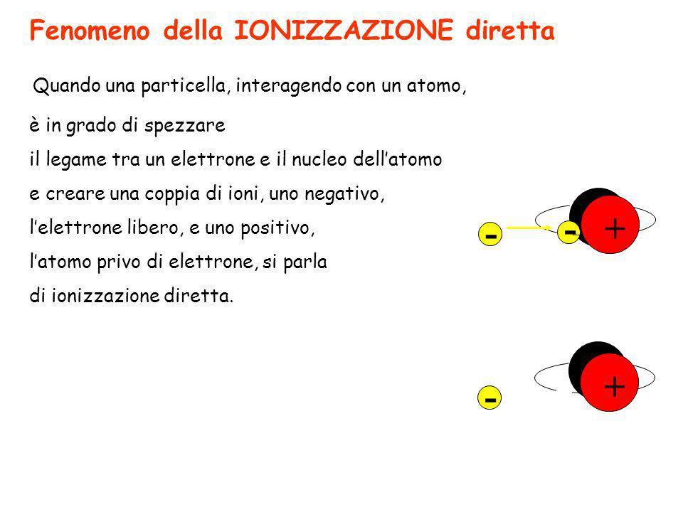 Fenomeno della IONIZZAZIONE diretta Quando una particella, interagendo con un atomo, + - è in grado di spezzare il legame tra un elettrone e il nucleo