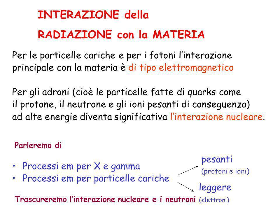 Per le particelle cariche e per i fotoni linterazione principale con la materia è di tipo elettromagnetico Per gli adroni (cioè le particelle fatte di