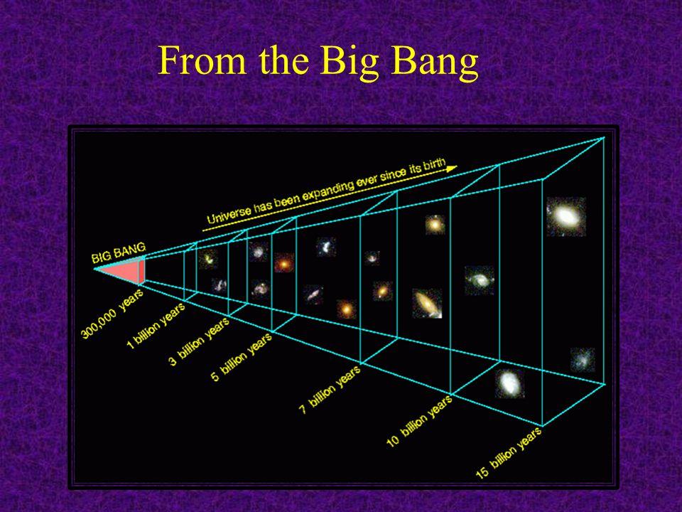 Hubble Ultra Deep Field Irregular Galaxy Elliptical Galaxy Spiral Galaxy