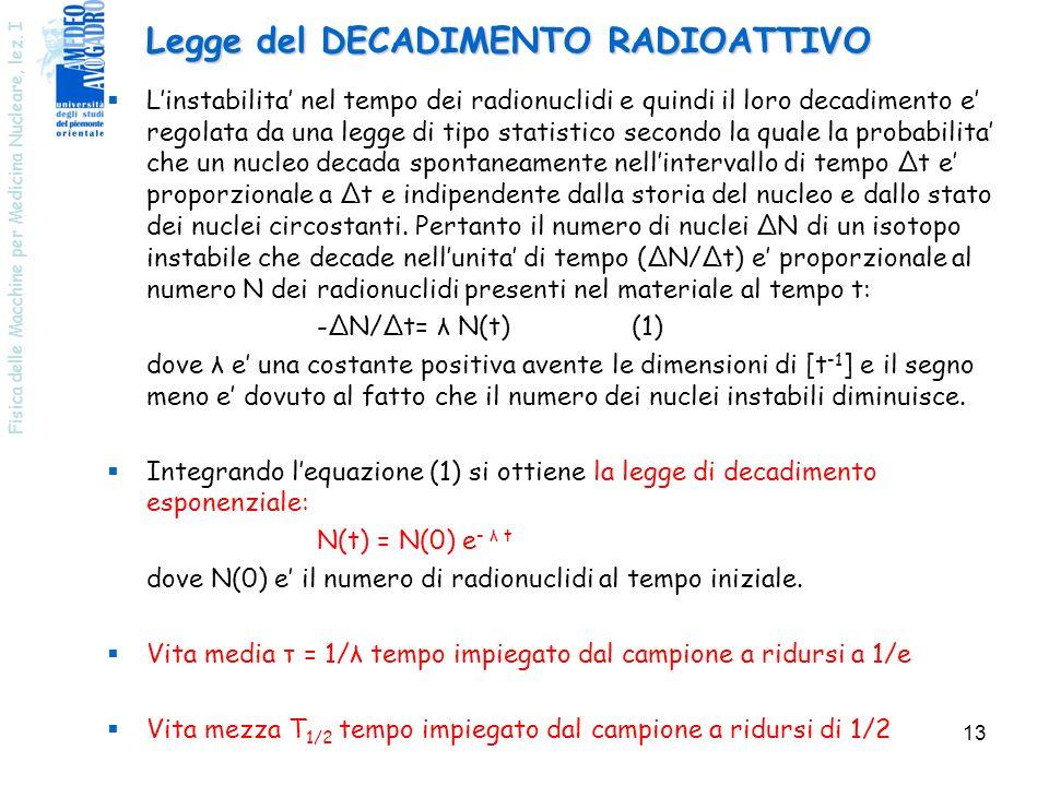 Fisica delle Macchine per Medicina Nucleare, lez. I 13 Linstabilita nel tempo dei radionuclidi e quindi il loro decadimento e regolata da una legge di