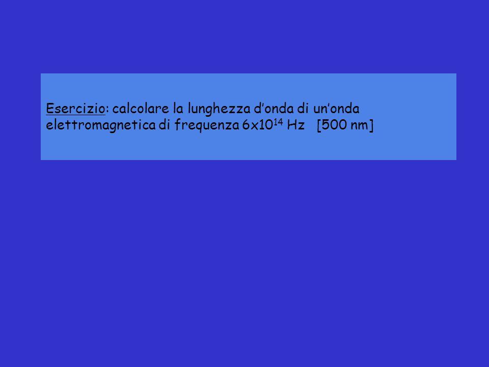 Esercizio: calcolare la lunghezza donda di unonda elettromagnetica di frequenza 6x10 14 Hz [500 nm]