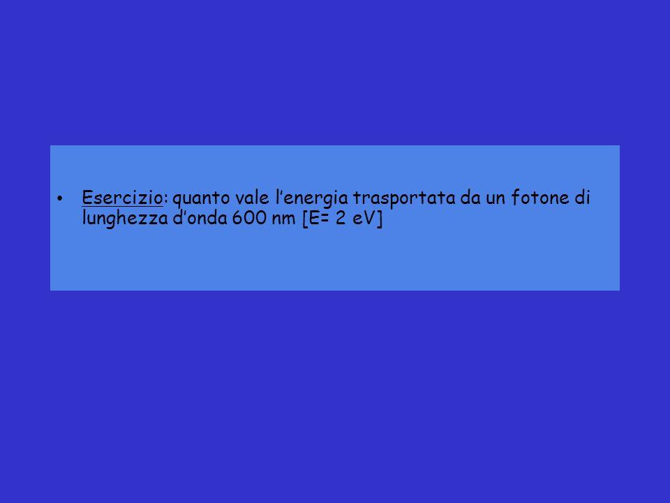 Esercizio: quanto vale lenergia trasportata da un fotone di lunghezza donda 600 nm [E= 2 eV]