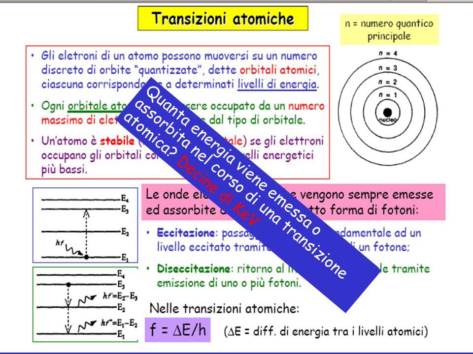 Quanta energia viene emessa o assorbita nel corso di una transizione atomica? Quanta energia viene emessa o assorbita nel corso di una transizione ato