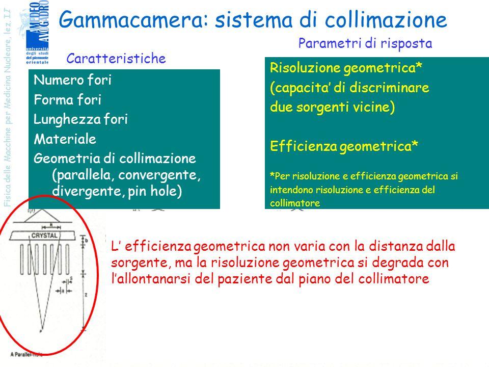Fisica delle Macchine per Medicina Nucleare, lez. II 15 Numero fori Forma fori Lunghezza fori Materiale Geometria di collimazione (parallela, converge