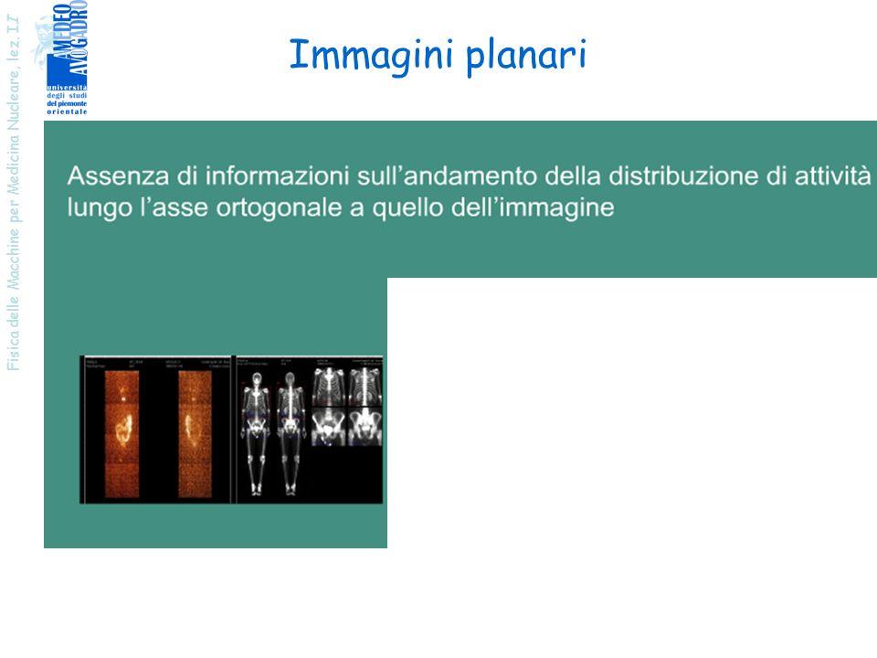 Fisica delle Macchine per Medicina Nucleare, lez. I I 9 Immagini planari
