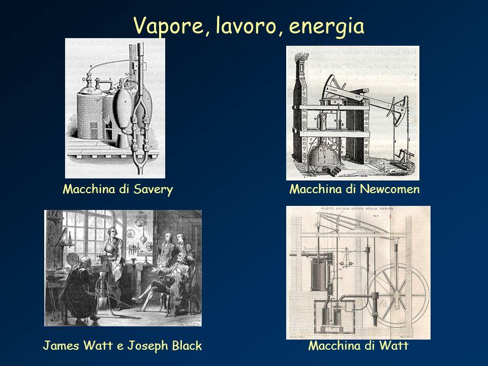 James Watt e Joseph Black Macchina di NewcomenMacchina di Savery Macchina di Watt Vapore, lavoro, energia