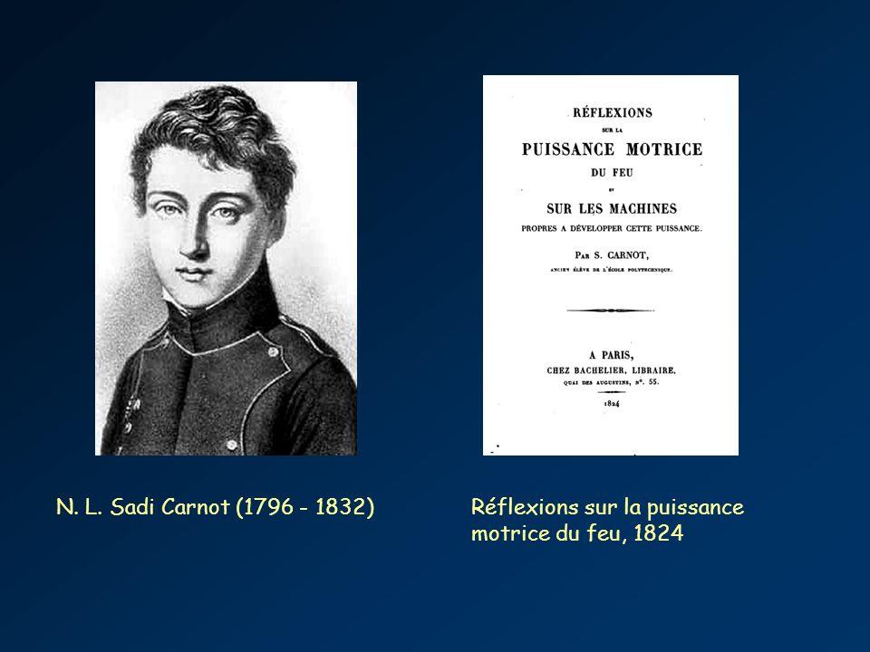 N. L. Sadi Carnot (1796 - 1832)Réflexions sur la puissance motrice du feu, 1824