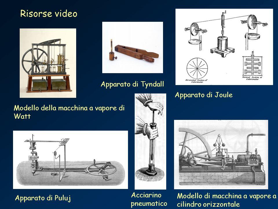 Acciarino pneumatico Apparato di Joule Modello della macchina a vapore di Watt Apparato di Tyndall Apparato di Puluj Risorse video Modello di macchina