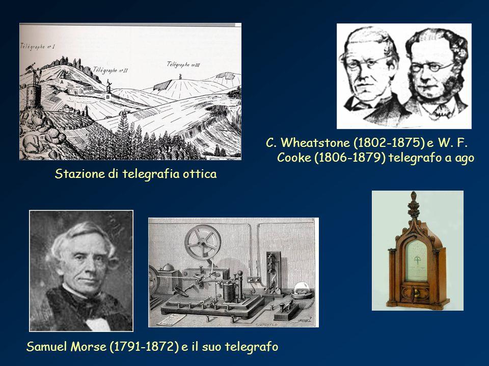 C. Wheatstone (1802-1875) e W. F. Cooke (1806-1879) telegrafo a ago Stazione di telegrafia ottica Samuel Morse (1791-1872) e il suo telegrafo