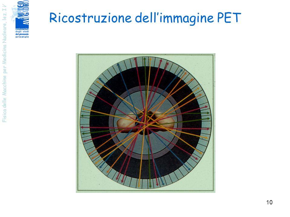 Fisica delle Macchine per Medicina Nucleare, lez. I V 10 Ricostruzione dellimmagine PET