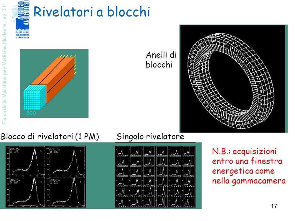 Fisica delle Macchine per Medicina Nucleare, lez. I V 17 Rivelatori a blocchi Blocco di rivelatori (1 PM)Singolo rivelatore N.B.: acquisizioni entro u