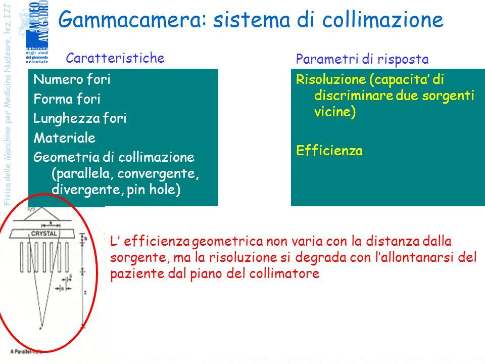 Fisica delle Macchine per Medicina Nucleare, lez. III 17 Numero fori Forma fori Lunghezza fori Materiale Geometria di collimazione (parallela, converg