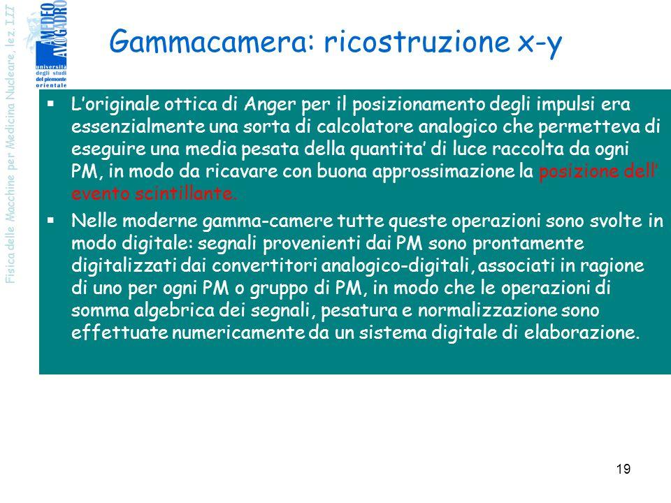 Fisica delle Macchine per Medicina Nucleare, lez. I II 19 Gammacamera: ricostruzione x-y Loriginale ottica di Anger per il posizionamento degli impuls