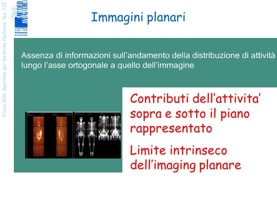 Fisica delle Macchine per Medicina Nucleare, lez. I II 27 Immagini planari Contributi dellattivita sopra e sotto il piano rappresentato Limite intrins